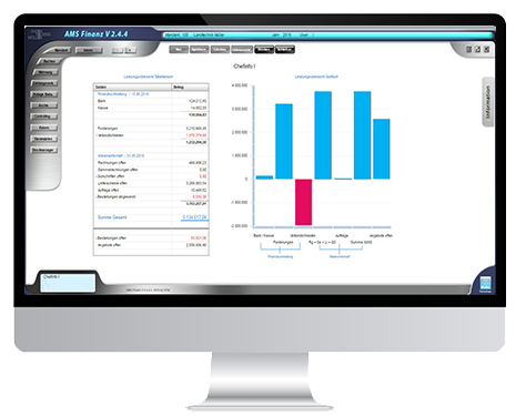 AMS FINANZ Software auf Screen abgebildet, stellt grafische Hochrechnung der Kennzahlen aus WWS und Fibu dar